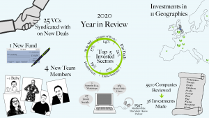 Seedcamp 2020 Year in Review