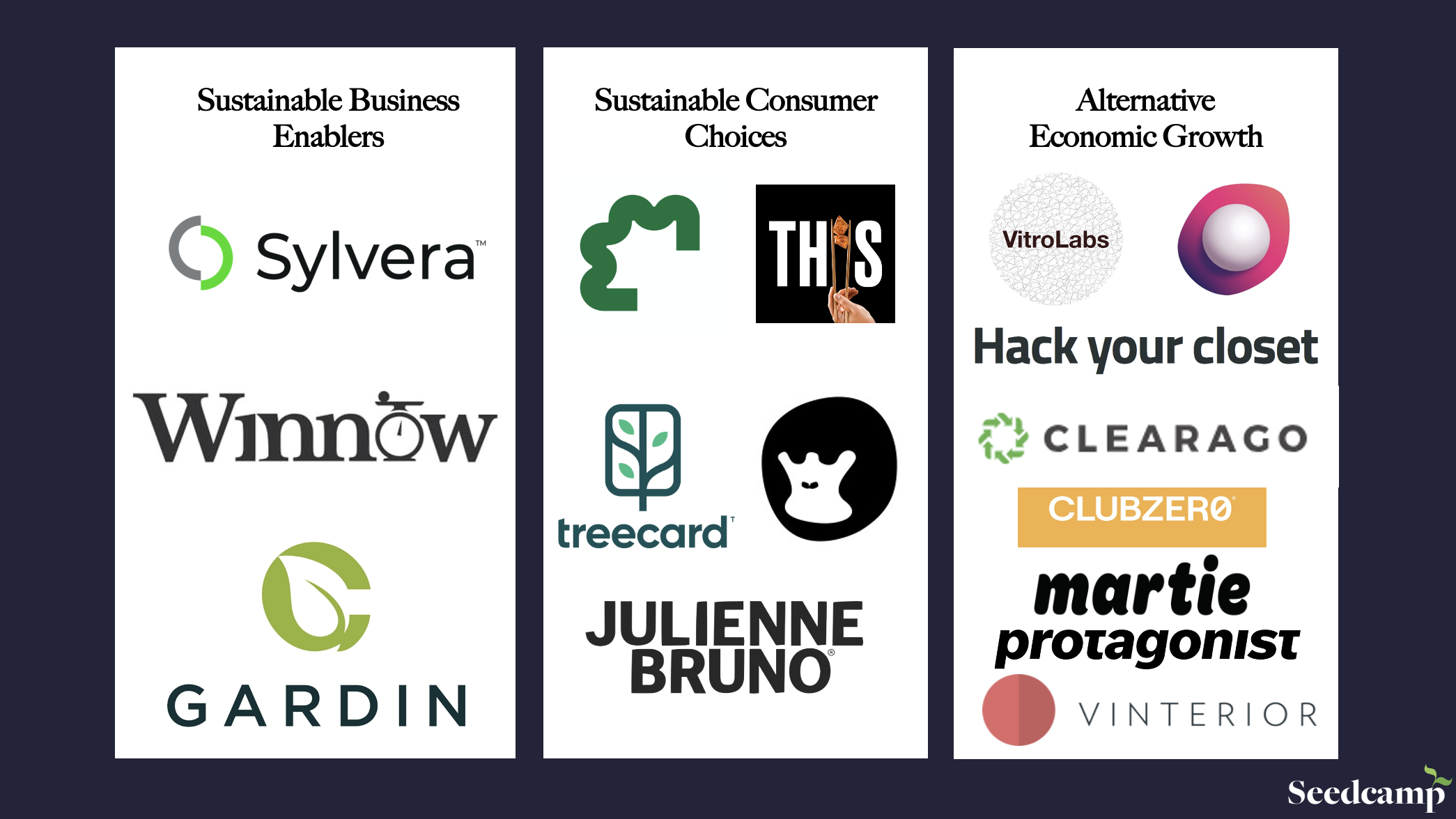 The Future of Sustainability, and the Tech Companies out to Improve it